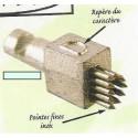 Série de chiffre AXA 287 - 5mm