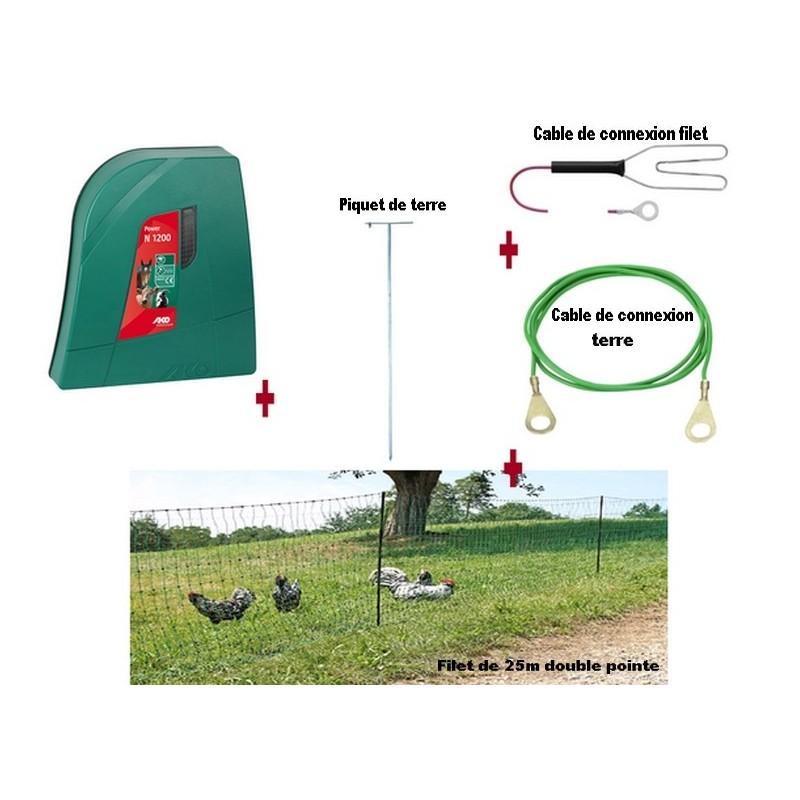Kit compet avec filet electrique de 25m electrifiacteur pour poules - Cloture electrique chat ...